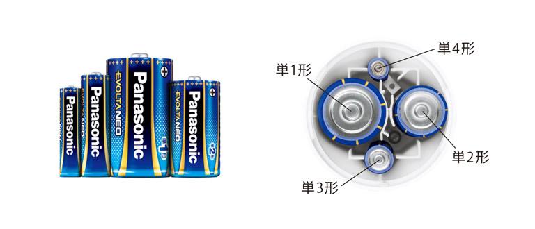 電池がどれでもライトは、単1~単4電池のどれか1本あれば使用可能な防災用懐中電灯です。